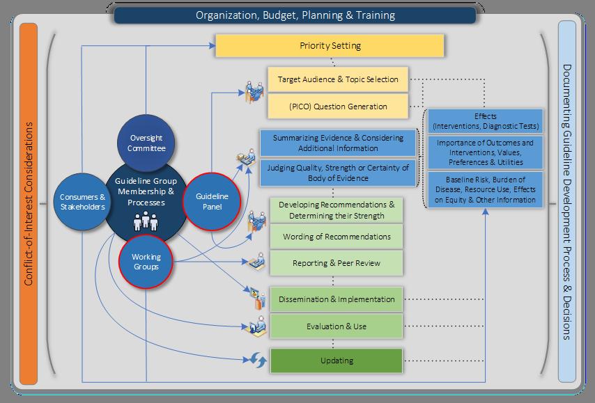 book Cyber Warfare: Building the Scientific